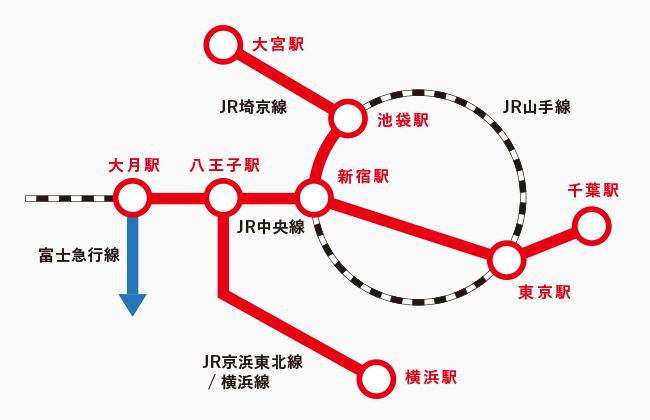 電車をご利用の方 交通アクセス 富士急ハイランド